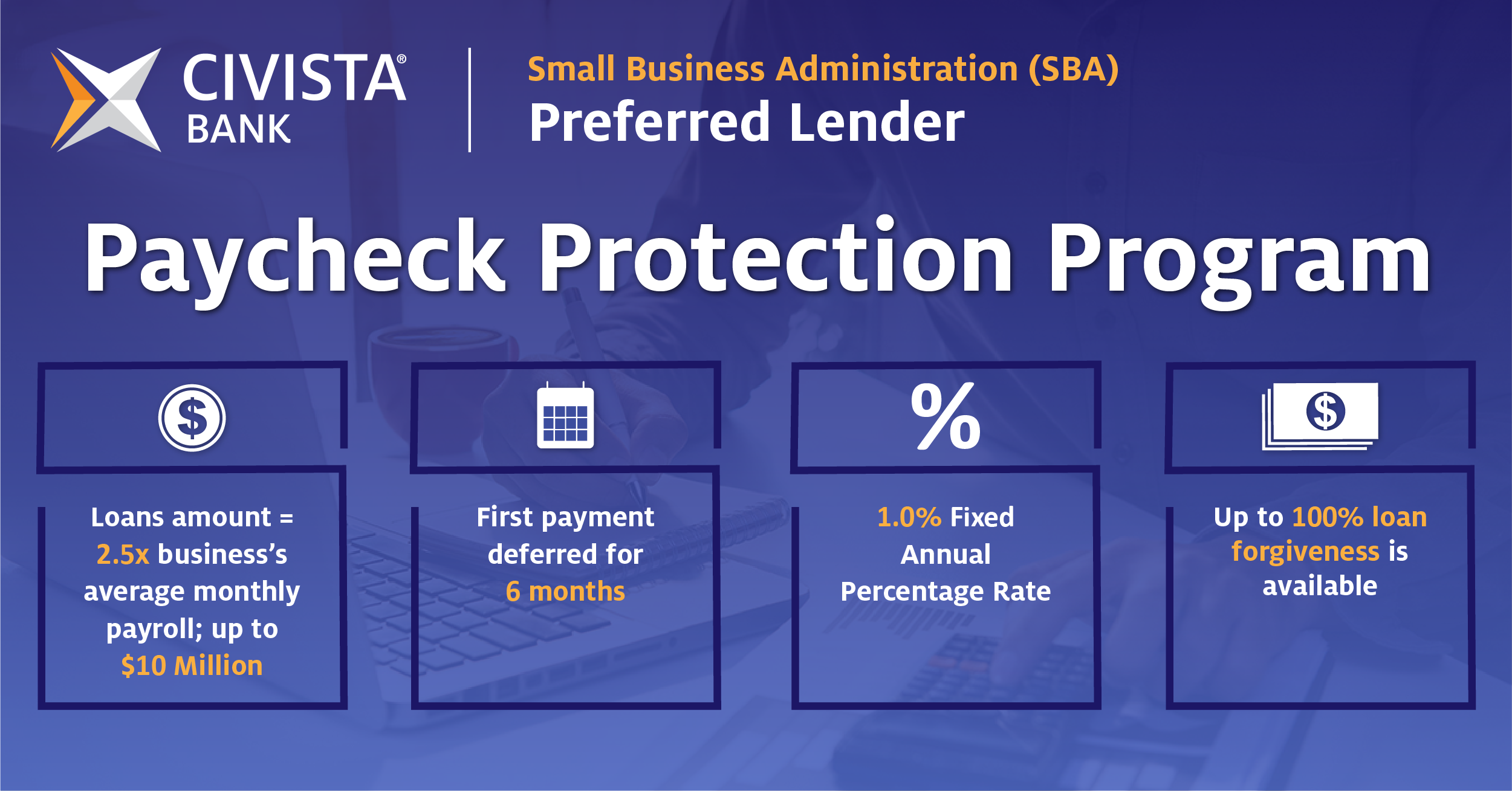 SBA Paycheck Protection Program Infographic